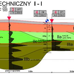 Przekrój geotechniczny na terenie przy ul. Królowej Jadwigi w Lublinie